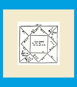 A ferramenta do astrólogo: a figura celeste ou mapa astrológico